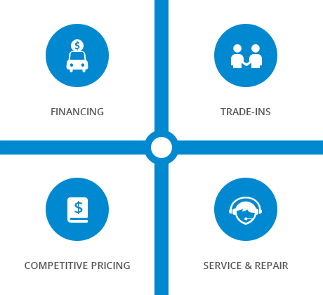 Financing, Trade-Ins, Competitive Pricing & Service and Repair